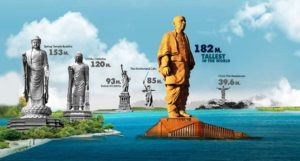 World's largest statues